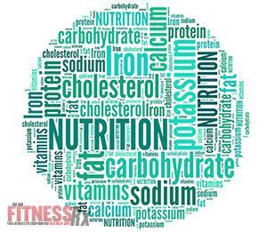 Diet vs. Nutrition Plan - A Certified Nutritionist Explains