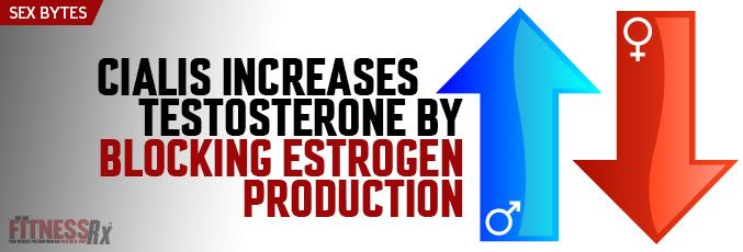 Cialis Increases Testosterone by Blocking Estrogen Production