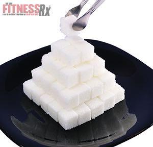 High Sugar = Low Testosterone