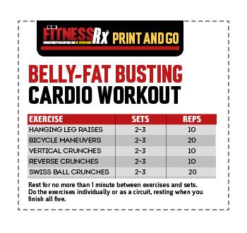 The Belly Fat-Busting Cardio Workout