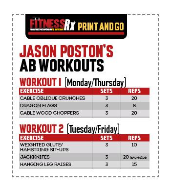 The Fitness Model Ab Workout