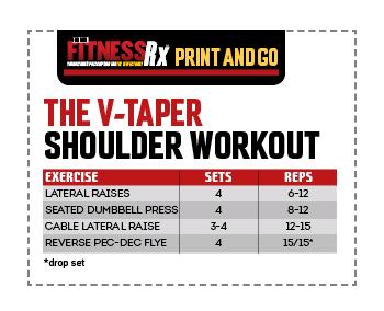 THE V-TAPER SHOULDER WORKOUT - With Sadik Hadzovic IFBB Pro Men's Physique Competitor