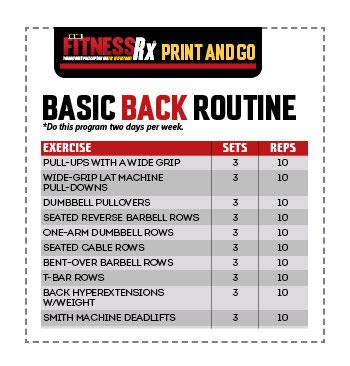 Upper Back Workout Chart For Men BEEF UP YOUR BACK