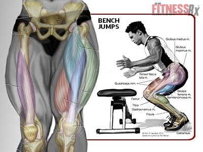 Build Explosive Lower Body Power With Bench Jumps
