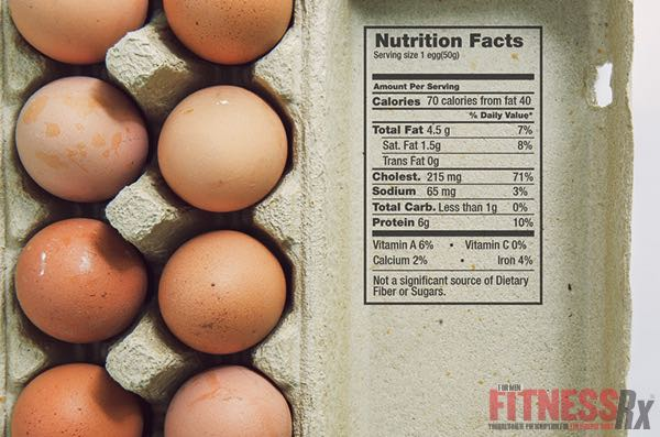 The 3 Biggest Protein Myths